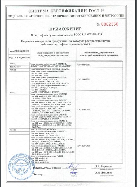 Эльбор замки дверные сертификат качества